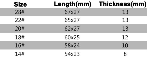 Markierte Pai Gow Größen Tabelle